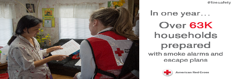 In One Year: Red Cross and Partners Save 26 Lives, Install Smoke Alarms in all 50States