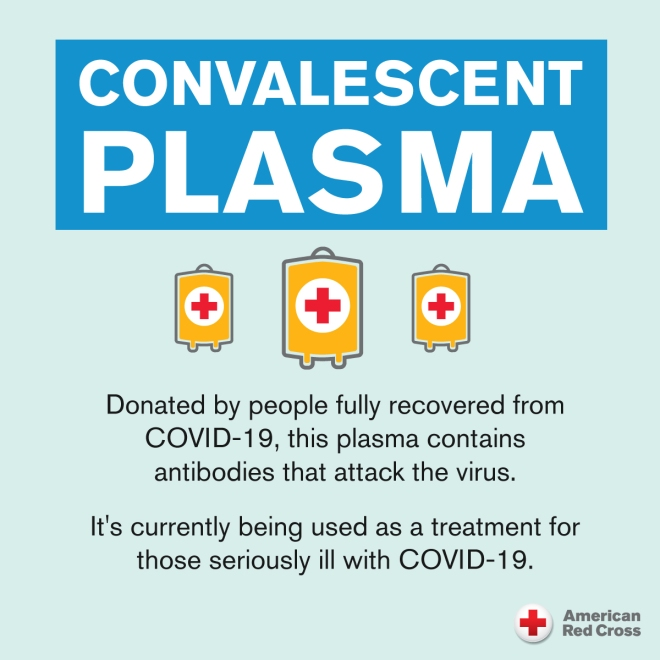 what-is-convalescent-plasma-fb